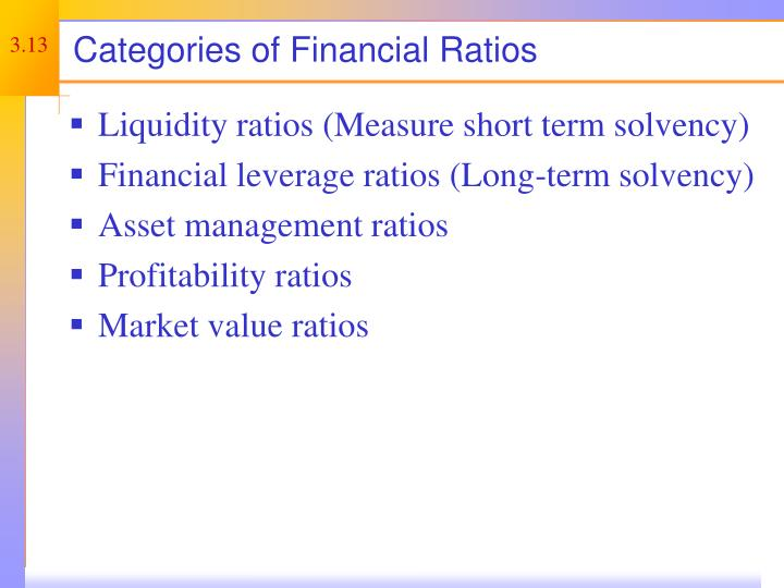 Categories of Financial Ratios