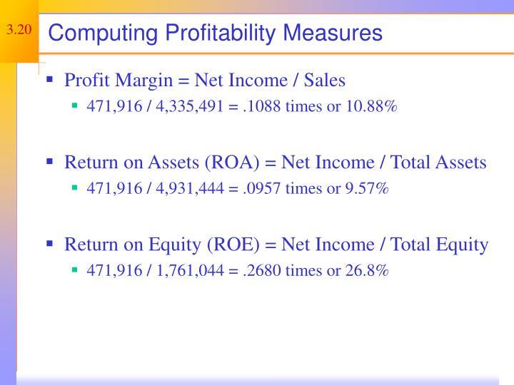 Computing Profitability Measures