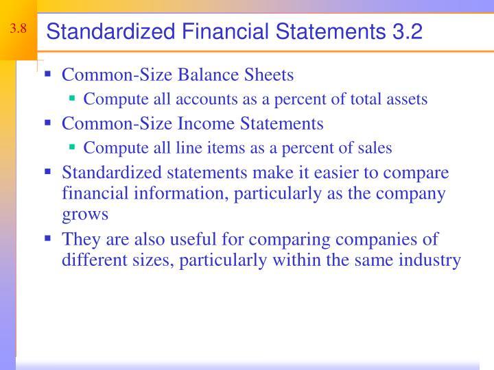 Standardized Financial Statements 3.2