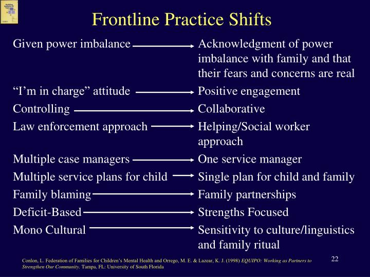 Frontline Practice Shifts