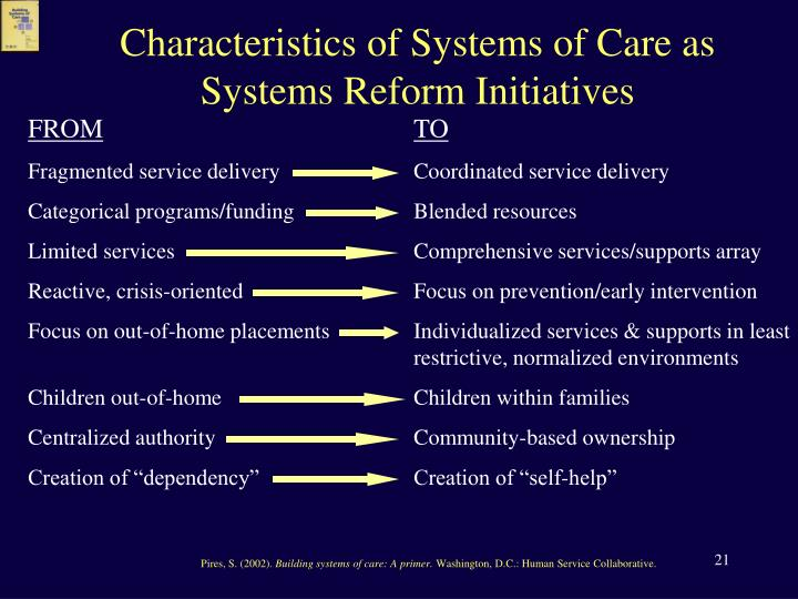 Characteristics of Systems of Care as