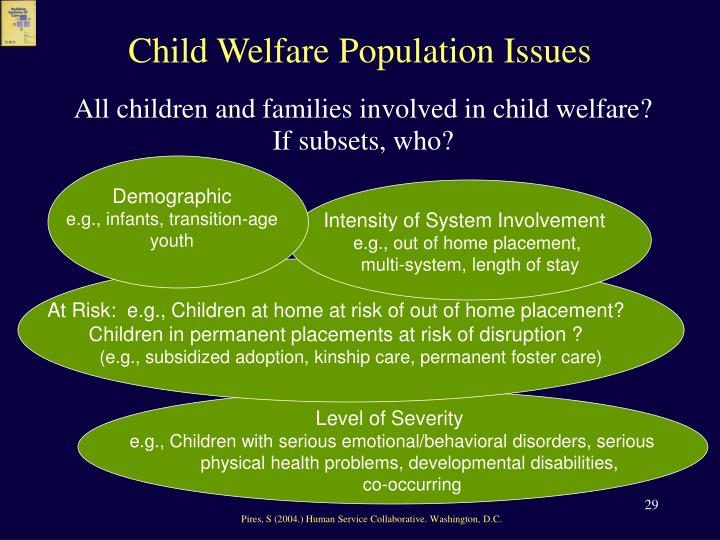 Child Welfare Population Issues