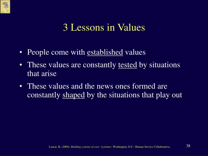 3 Lessons in Values