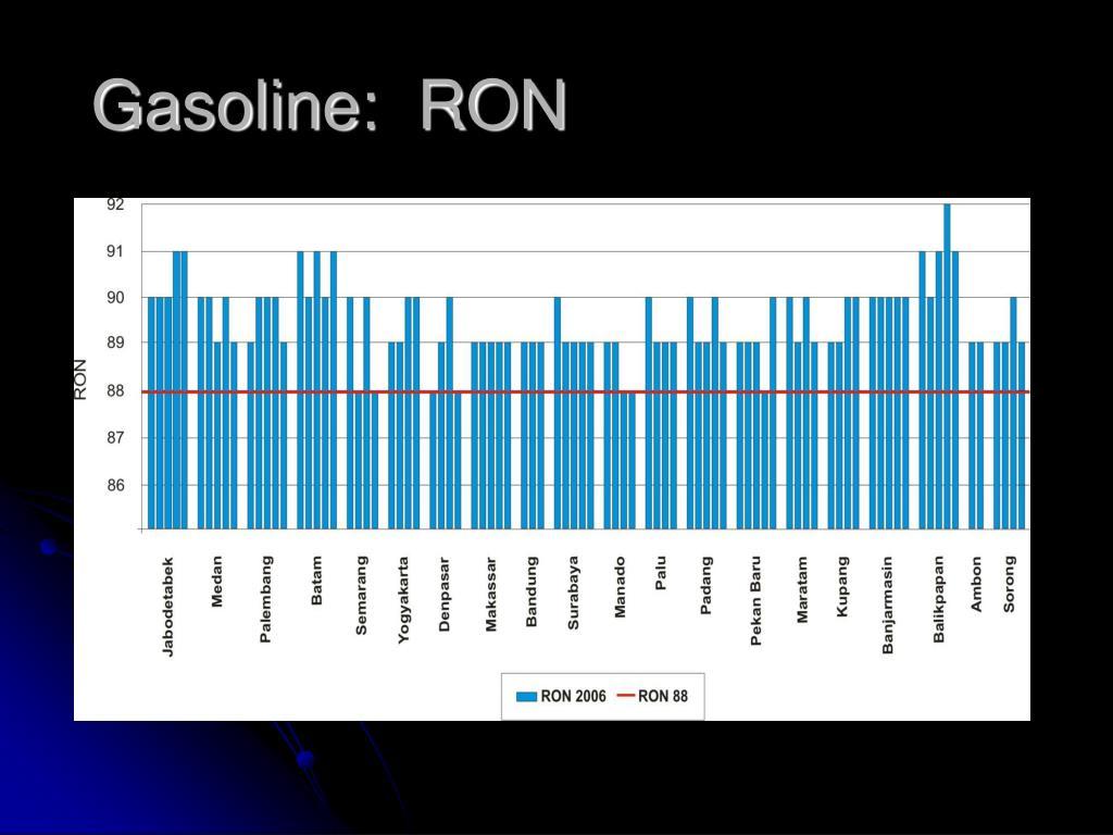 Gasoline:  RON