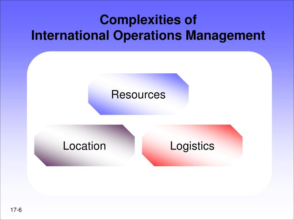 Complexities of