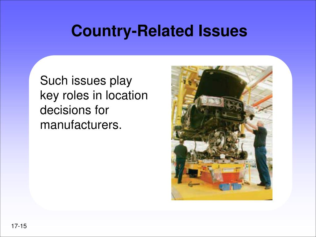 Country-Related Issues