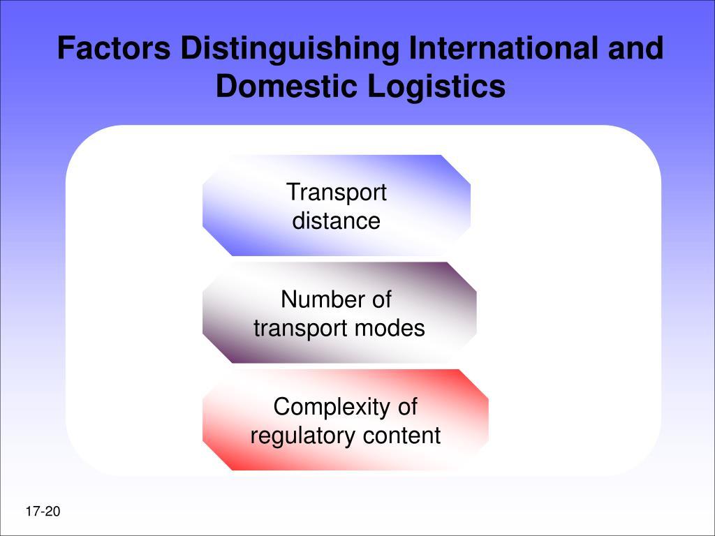 Factors Distinguishing International and Domestic Logistics