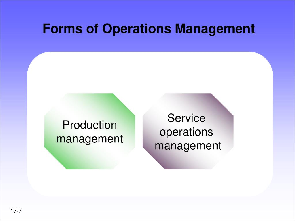 Forms of Operations Management