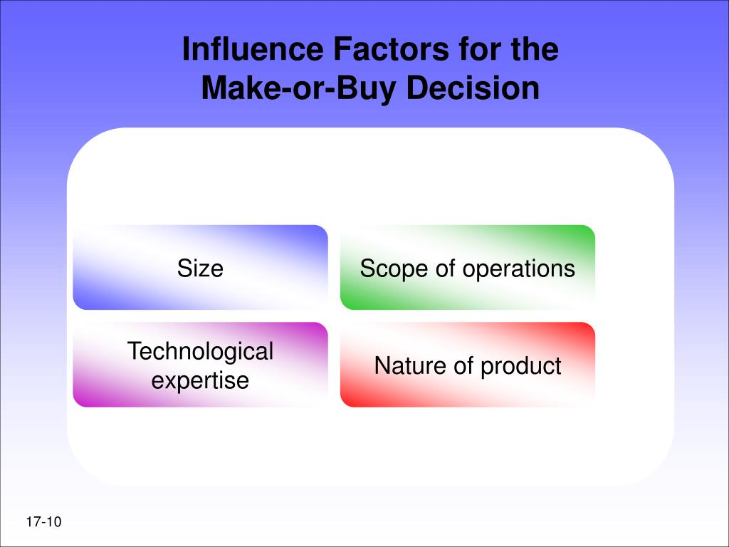 Influence Factors for the