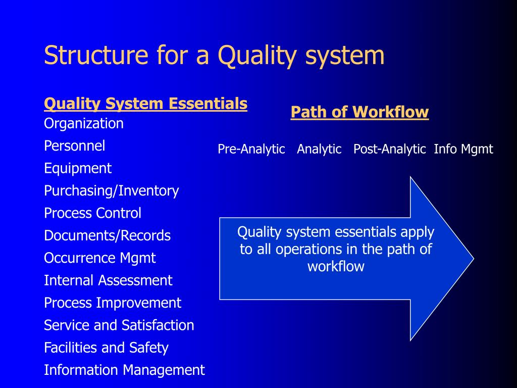 Structure for a Quality system