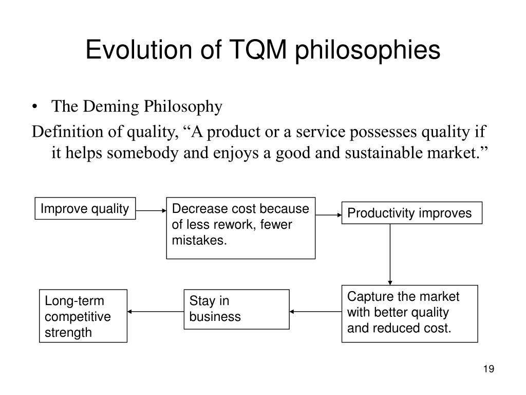 Evolution of TQM philosophies