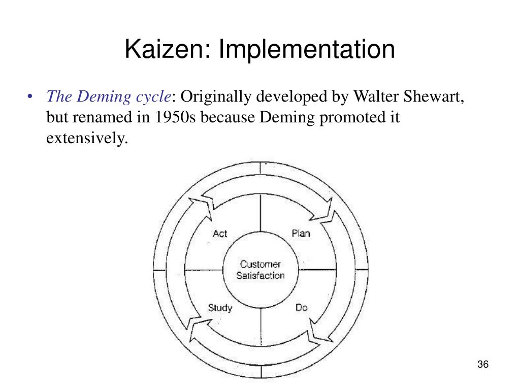Kaizen: Implementation