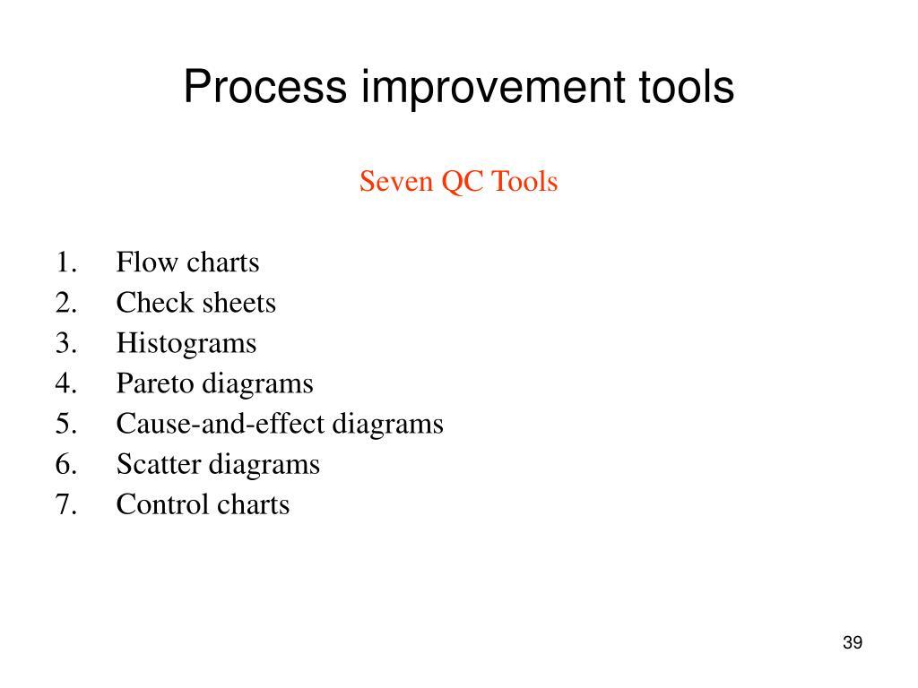 Process improvement tools