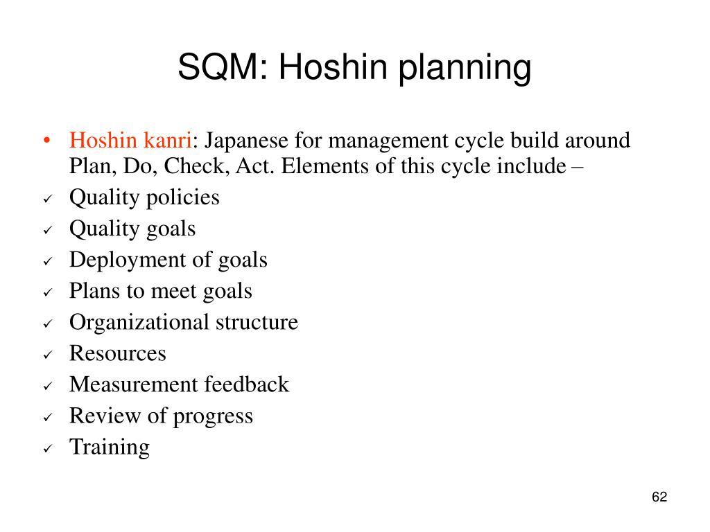 SQM: Hoshin planning
