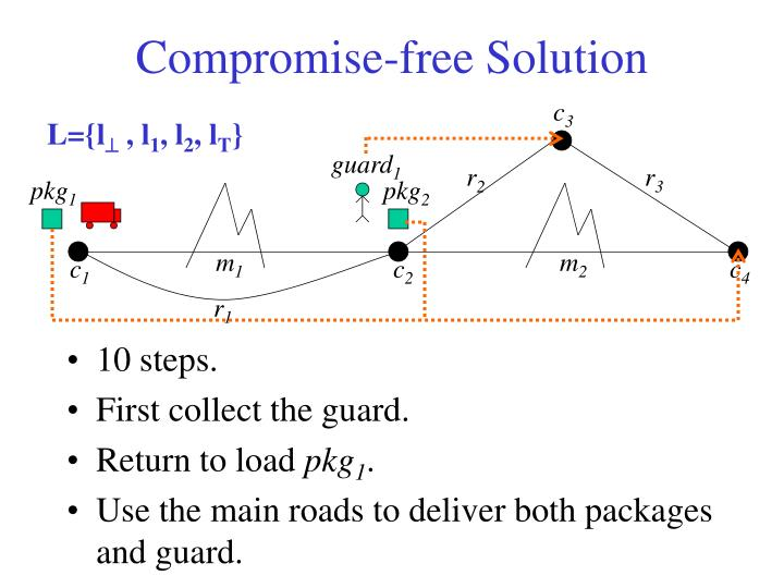 Compromise-free Solution