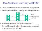 plan synthesis via fuzzy rr dfcsp