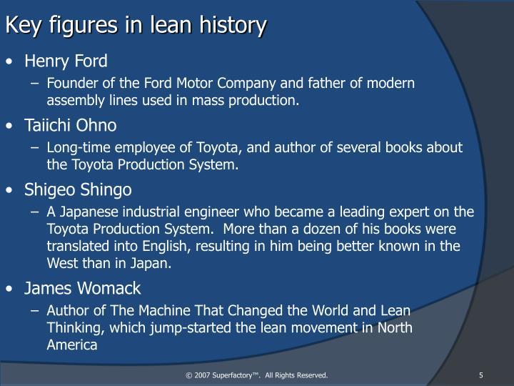 Key figures in lean history