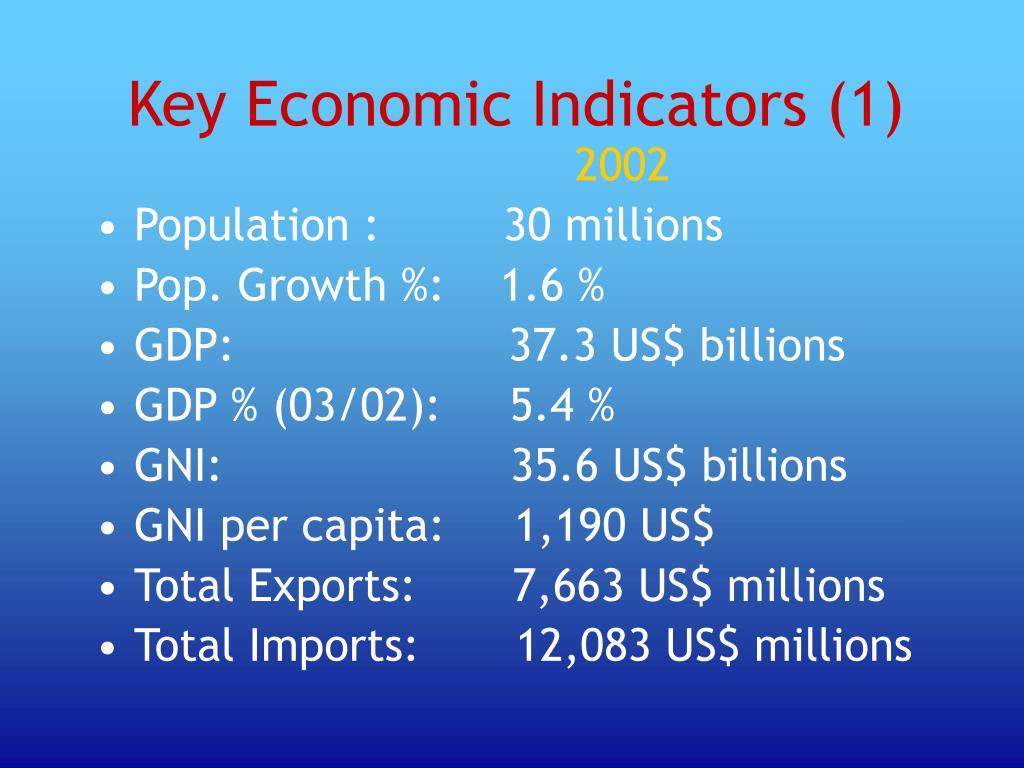 Key Economic Indicators (1)