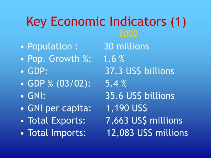 Key economic indicators 1 l.jpg