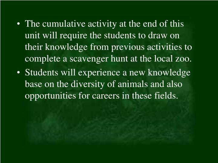 The cumulative activity at the end of this unit will require the students to draw on their knowledge from previous activities to complete a scavenger hunt at the local zoo.