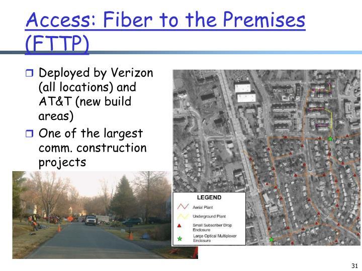 Access: Fiber to the Premises (FTTP)