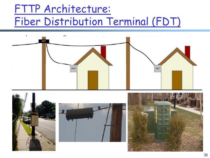 FTTP Architecture: