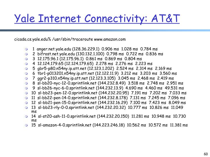 Yale Internet