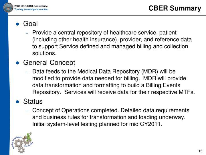 CBER Summary