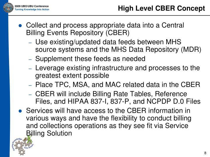 High Level CBER Concept