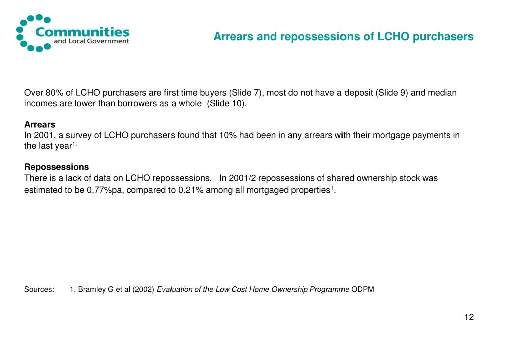 Arrears and repossessions of LCHO purchasers