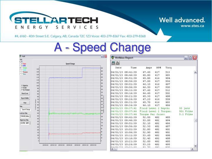 A - Speed Change