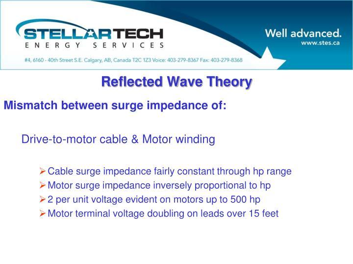 Mismatch between surge impedance of: