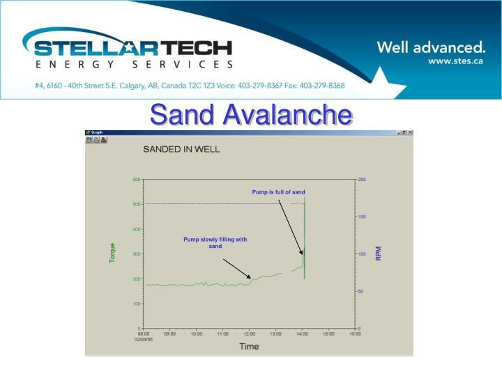 Sand Avalanche