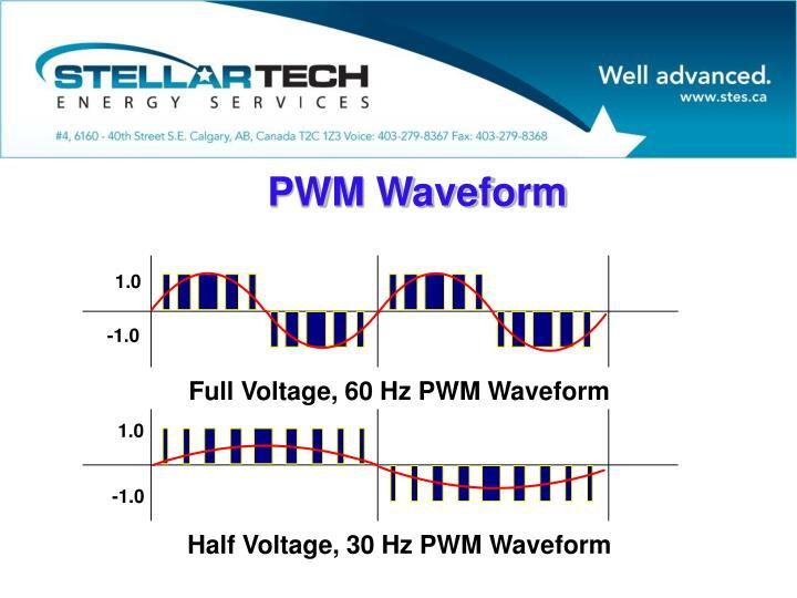 PWM Waveform