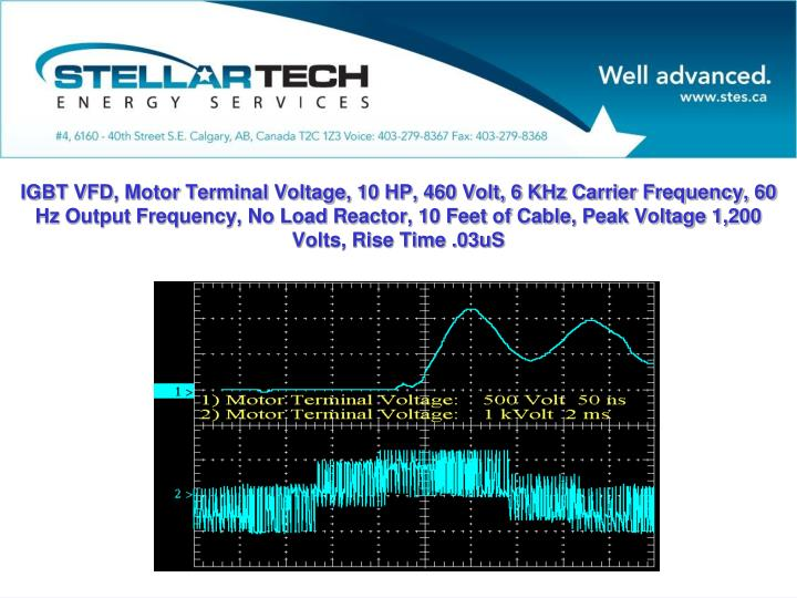 IGBT VFD, Motor Terminal Voltage, 10 HP, 460 Volt, 6 KHz Carrier Frequency, 60 Hz Output Frequency, No Load Reactor, 10 Feet of Cable, Peak Voltage 1,200 Volts, Rise Time .03uS