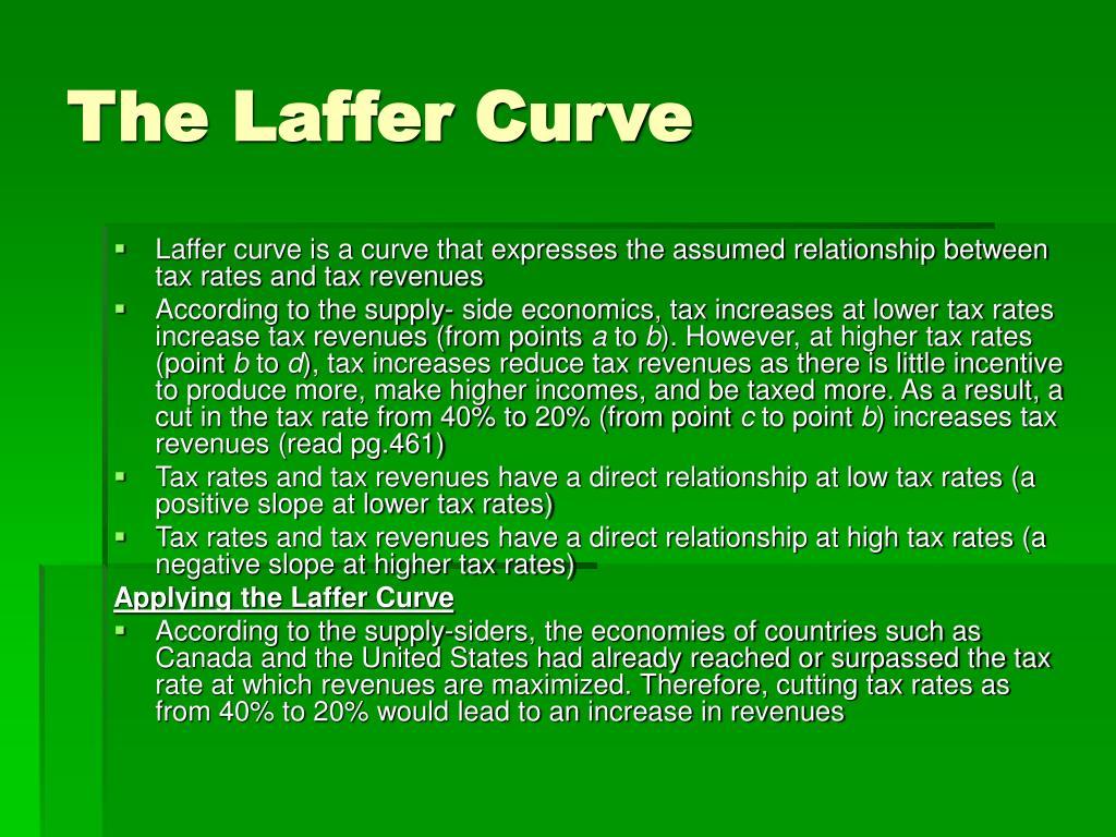 The Laffer Curve