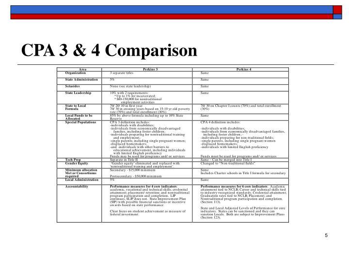 CPA 3 & 4 Comparison