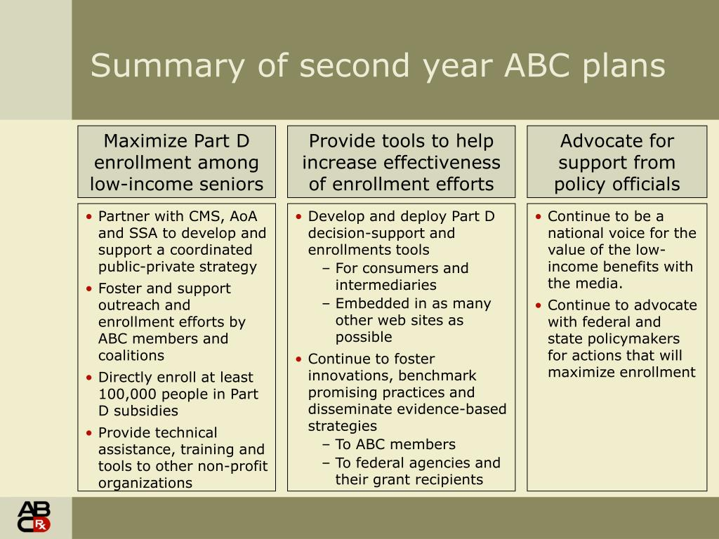 Summary of second year ABC plans