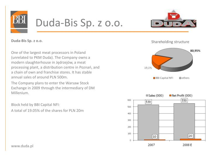Duda-Bis Sp. z o.o.