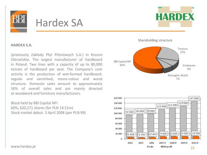 Hardex SA