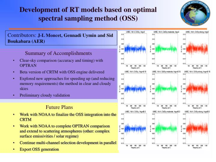 Development of RT models based on optimal spectral sampling method (OSS)