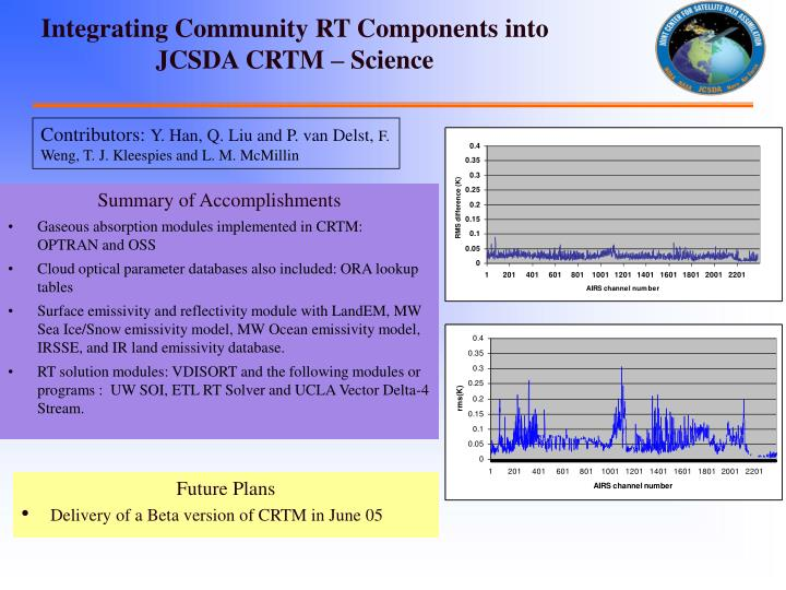 Integrating Community RT Components into JCSDA CRTM – Science