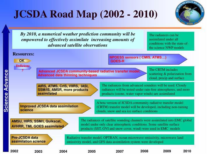 JCSDA Road Map (2002 - 2010)