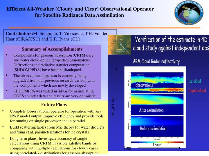 Efficient All-Weather (Cloudy and Clear) Observational Operator for Satellite Radiance Data Assimilation