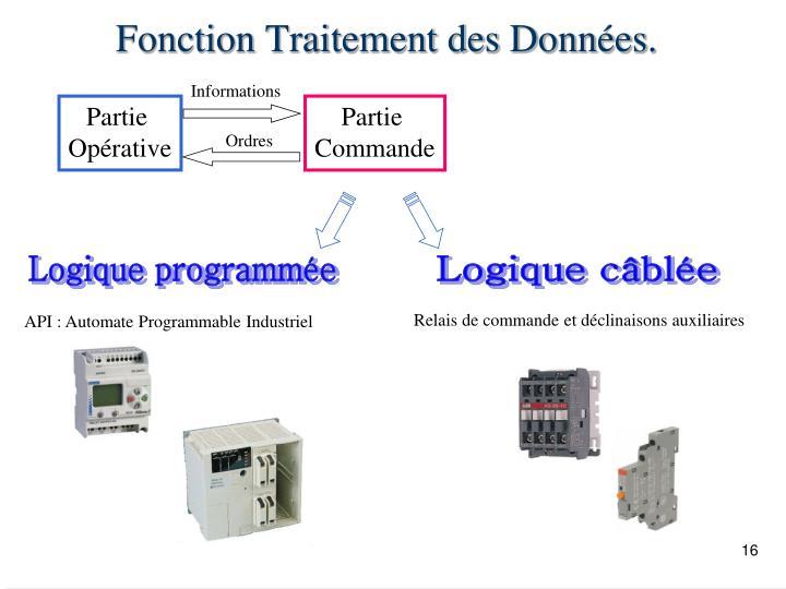 Ppt automatisme powerpoint presentation id 491329 for Fonction logique de base