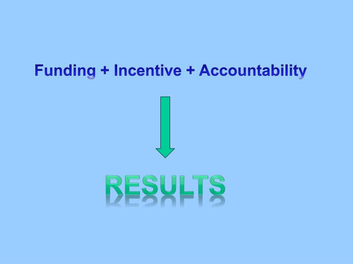 Funding + Incentive + Accountability