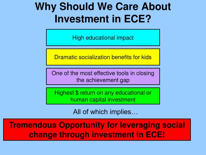 Why Should We Care About Investment in ECE?