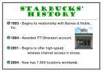 starbucks history4