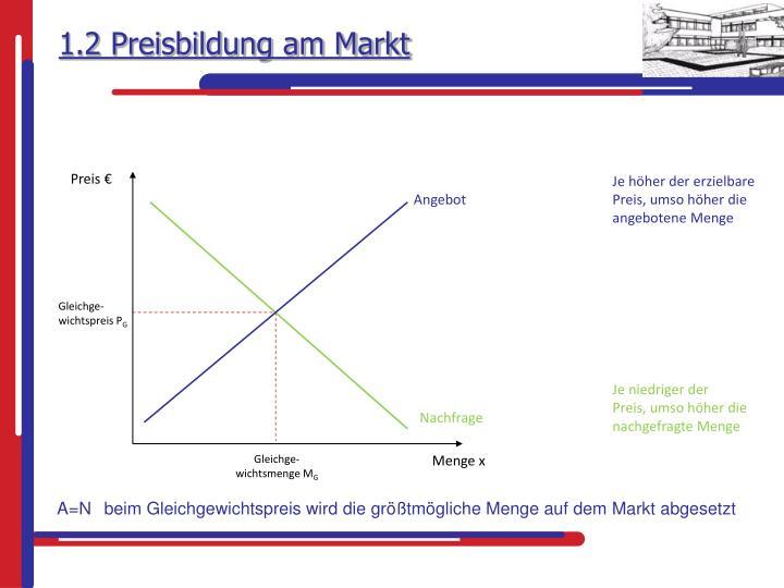 1.2 Preisbildung am Markt