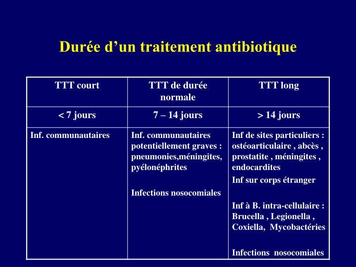 Durée d'un traitement antibiotique